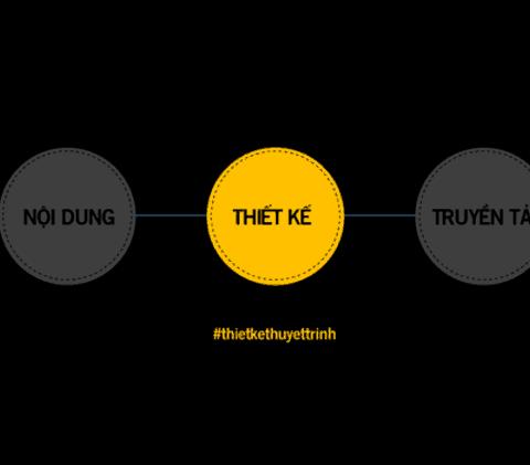4 nguyên tắc layout không thể thiếu khi thiết kế sản phẩm slide