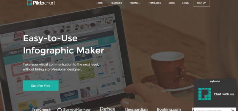 Piktochart - website hỗ trợ thiết kế mindmap và infographic hiệu quả