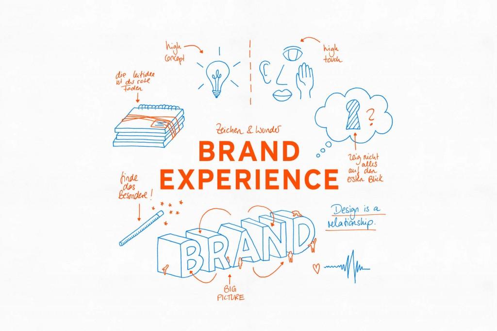 Trải nghiệm thương hiệu đóng một yếu tố rất quan trọng