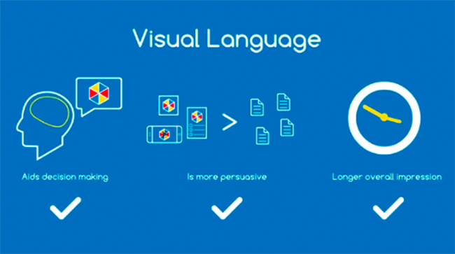 Visual_BlogImage