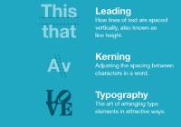 Design Language for beginners