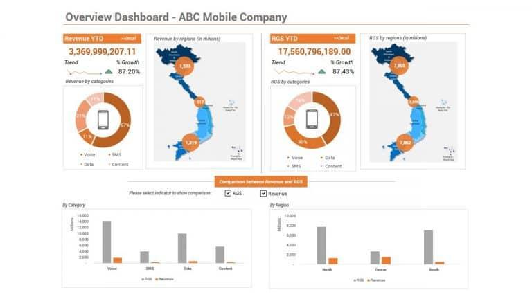 ABC Mobile Company