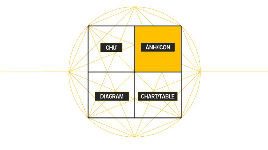 5 yếu tố quyết định bố cục slide thuyết trình