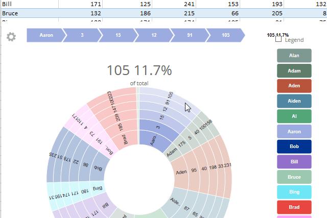 Trở thành chuyên gia Excel nhờ 10 Add-In cực độc