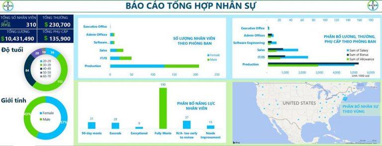 Nguyễn Quý Hoàng – D20