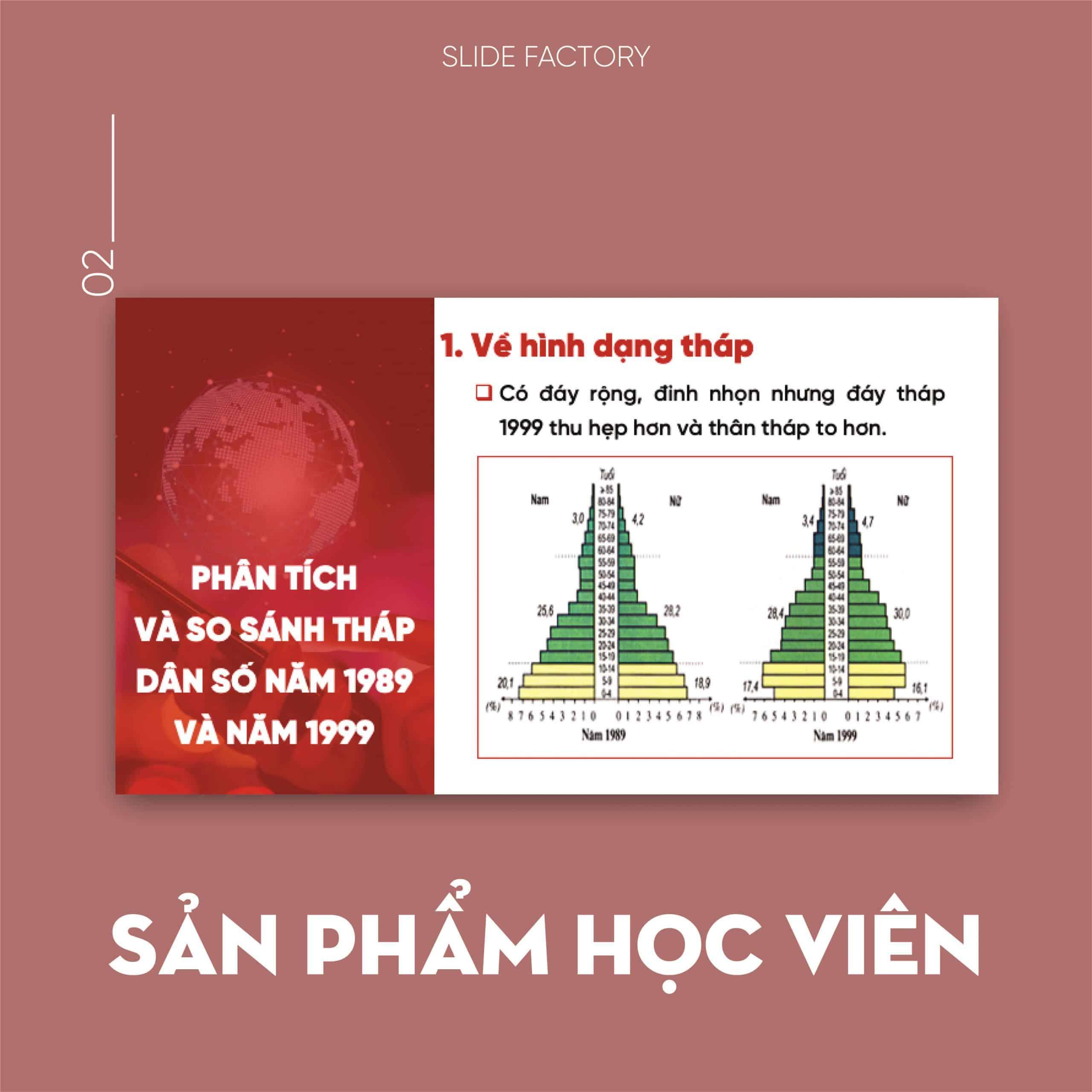 thiet-ke-bai-giang-truc-tuyen-bang-powerpoint